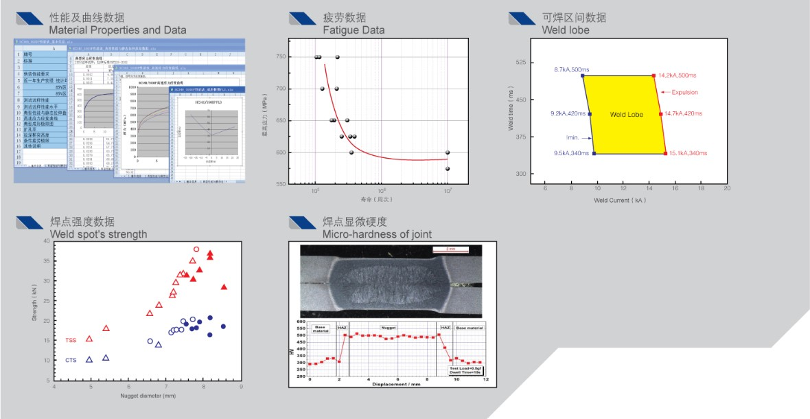 analysis for cold rolled alloy tool steel strip